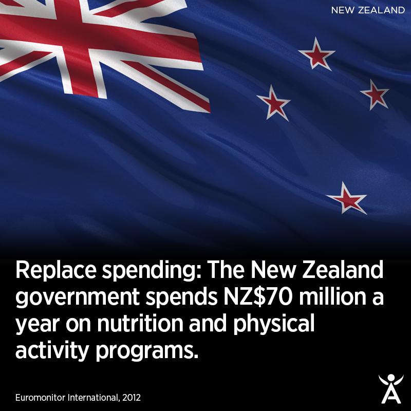 New Zealand Stat