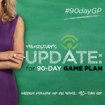 Your 90-Day Game Plan: It's Text Message Blitz Day