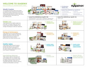 Isagenix Products Starting Off On The Right Foot Isagenix News