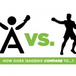 Isagenix vs..? How Does Isagenix Compare to Other Companies?