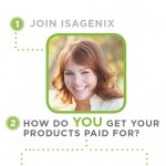 Get Your Products Paid For