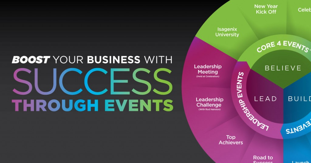 1.16.2016_Success-Through-Events-Tool_Marcela-IsaFYI-1200x630