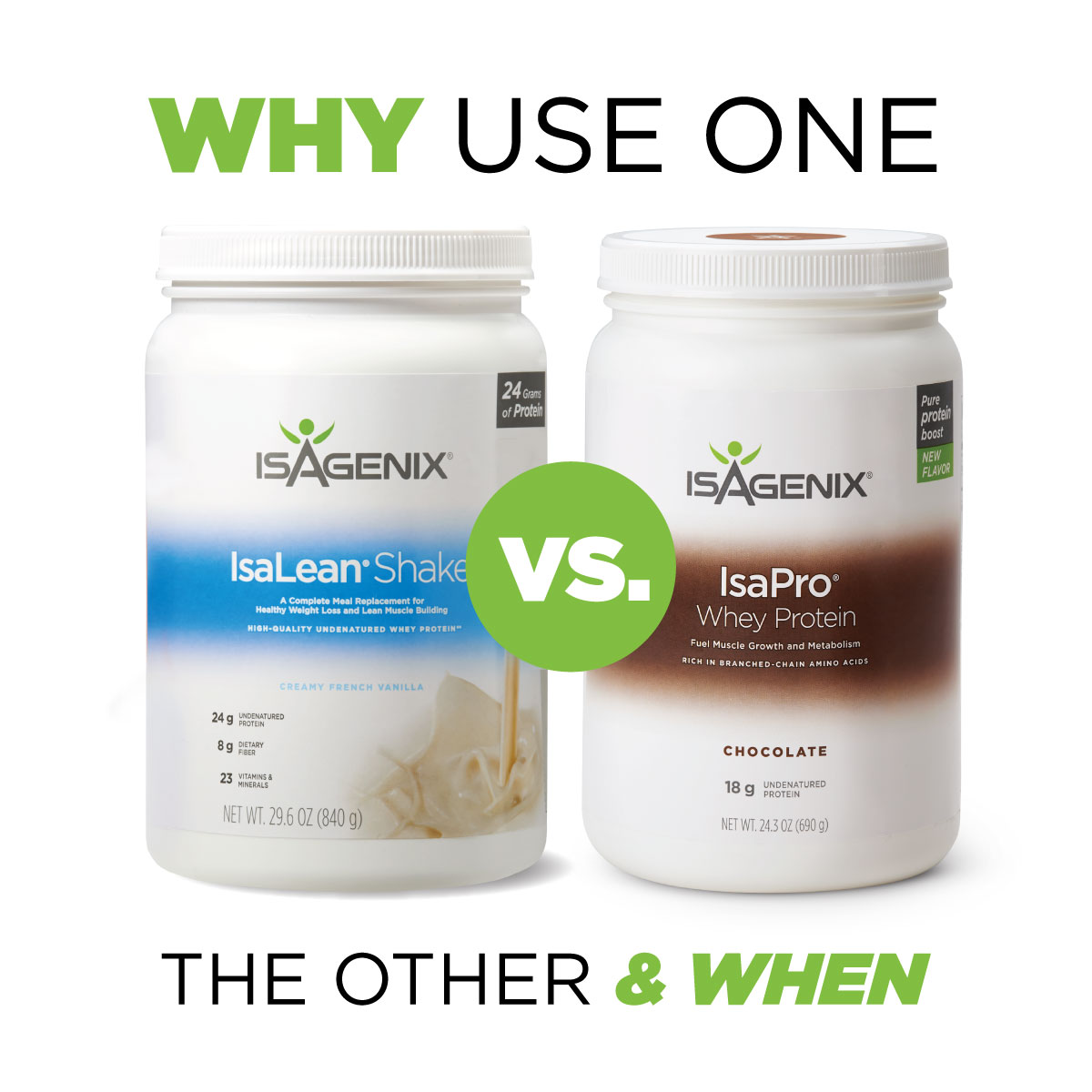 Protein Shakes Needed: Difference Between IsaPro And IsaLean Shake