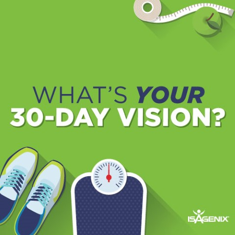 What's Your 30-Day Vision