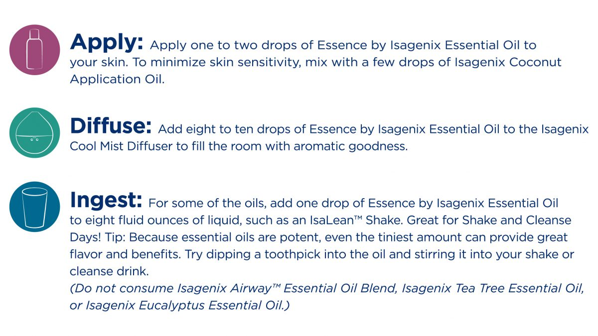 Three ways to use Essence